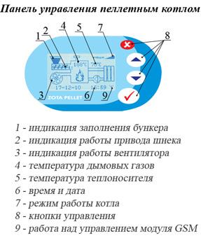 Панель управления Zota